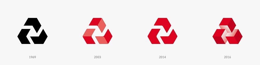 NatWest logo history